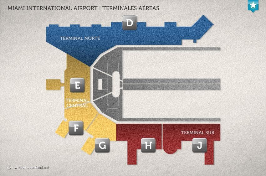 Plano aeropuerto de Miami